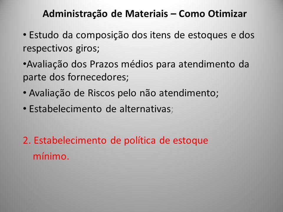 Administração de Materiais – Como Otimizar 5 Estudo da composição dos itens de estoques e dos respectivos giros; Avaliação dos Prazos médios para aten