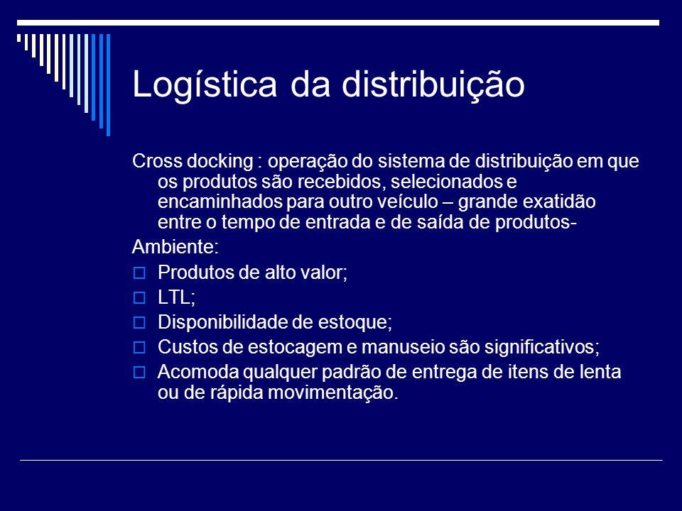 Logística da distribuição Cross docking : operação do sistema de distribuição em que os produtos são recebidos, selecionados e encaminhados para outro