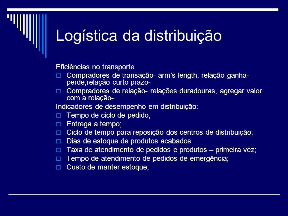 Logística da distribuição Eficiências no transporte Compradores de transação- arms length, relação ganha- perde,relação curto prazo- Compradores de re