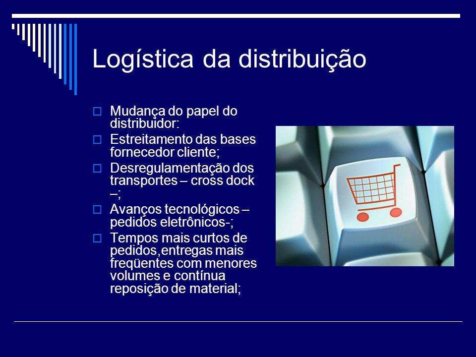 Logística da distribuição Mudança do papel do distribuidor: Estreitamento das bases fornecedor cliente; Desregulamentação dos transportes – cross dock