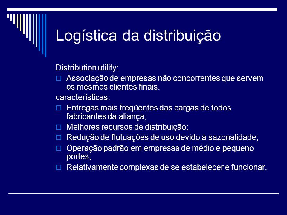 Logística da distribuição Distribution utility: Associação de empresas não concorrentes que servem os mesmos clientes finais. características: Entrega