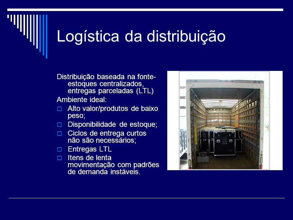 Logística da distribuição Distribuição baseada no mercado -estoques locais- Ambiente: Produtos de baixo valor; Altos custos de transporte; Ciclos de entrega curtos; Padrões de demanda estáveis; Entregas parceladas.