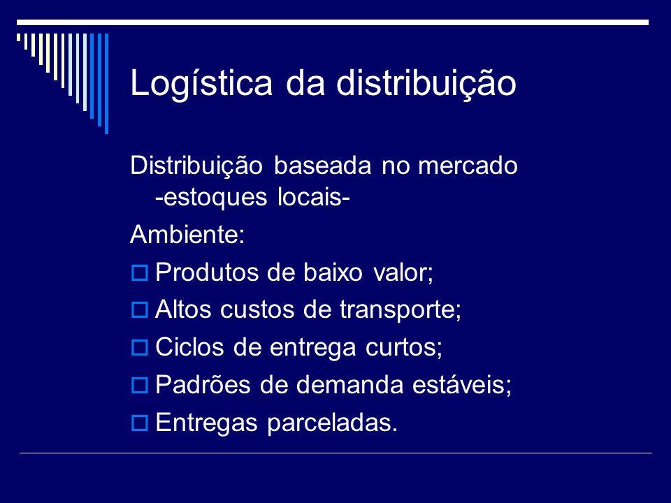 Logística da distribuição Distribuição baseada no mercado -estoques locais- Ambiente: Produtos de baixo valor; Altos custos de transporte; Ciclos de e