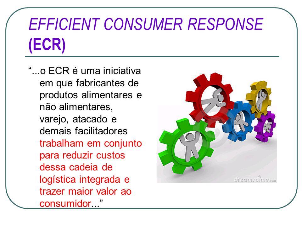 EFFICIENT CONSUMER RESPONSE (ECR)...o ECR é uma iniciativa em que fabricantes de produtos alimentares e não alimentares, varejo, atacado e demais faci