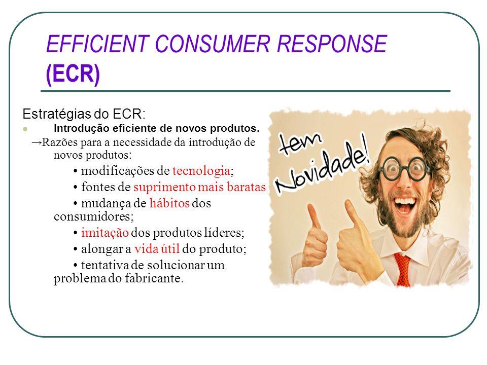 EFFICIENT CONSUMER RESPONSE (ECR) Estratégias do ECR: Introdução eficiente de novos produtos. Razões para a necessidade da introdução de novos produto