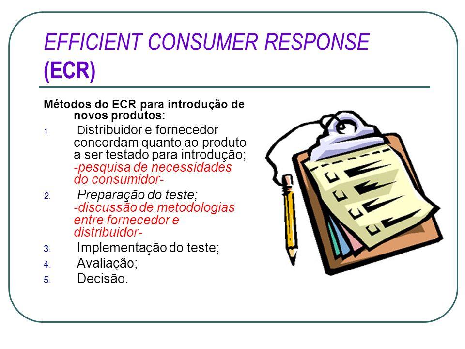 EFFICIENT CONSUMER RESPONSE (ECR) Métodos do ECR para introdução de novos produtos: 1. D istribuidor e fornecedor concordam quanto ao produto a ser te
