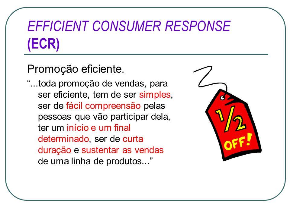 EFFICIENT CONSUMER RESPONSE (ECR) Promoção eficiente....toda promoção de vendas, para ser eficiente, tem de ser simples, ser de fácil compreensão pela