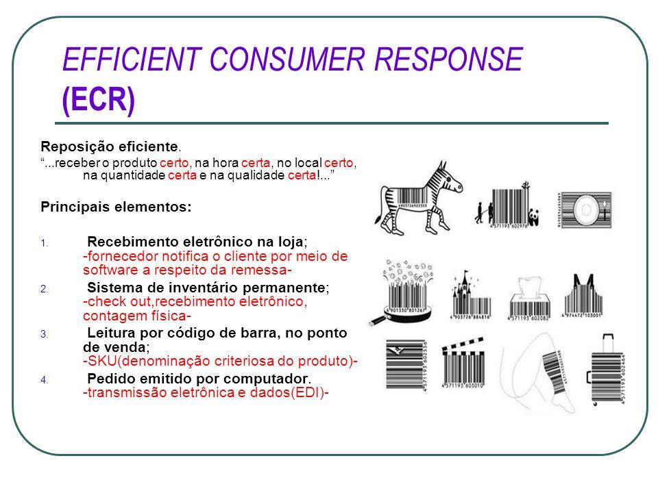 EFFICIENT CONSUMER RESPONSE (ECR) Reposição eficiente....receber o produto certo, na hora certa, no local certo, na quantidade certa e na qualidade ce
