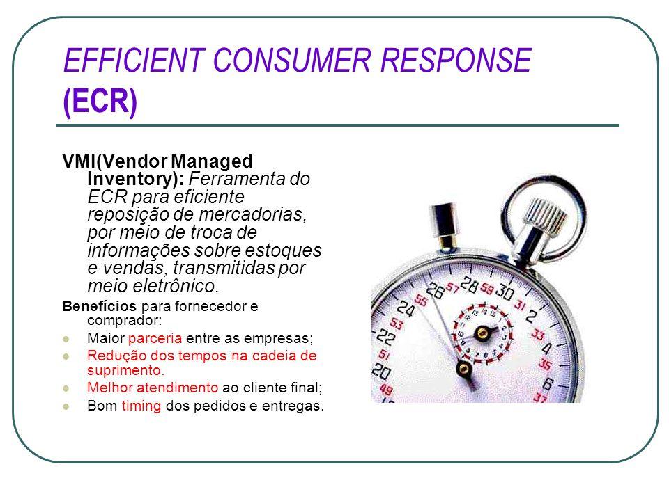 EFFICIENT CONSUMER RESPONSE (ECR) VMI(Vendor Managed Inventory): Ferramenta do ECR para eficiente reposição de mercadorias, por meio de troca de infor