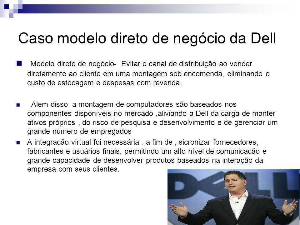 Caso modelo direto de negócio da Dell Modelo direto de negócio- Evitar o canal de distribuição ao vender diretamente ao cliente em uma montagem sob en