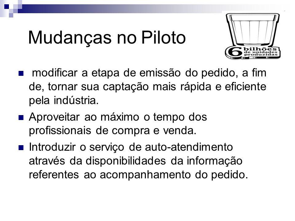 Mudanças no Piloto modificar a etapa de emissão do pedido, a fim de, tornar sua captação mais rápida e eficiente pela indústria. Aproveitar ao máximo