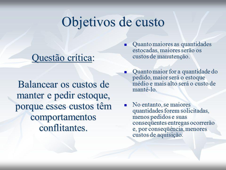 Objetivos de custo Questão crítica: Balancear os custos de manter e pedir estoque, porque esses custos têm comportamentos conflitantes.