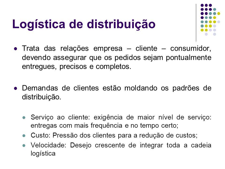 Logística de distribuição Trata das relações empresa – cliente – consumidor, devendo assegurar que os pedidos sejam pontualmente entregues, precisos e