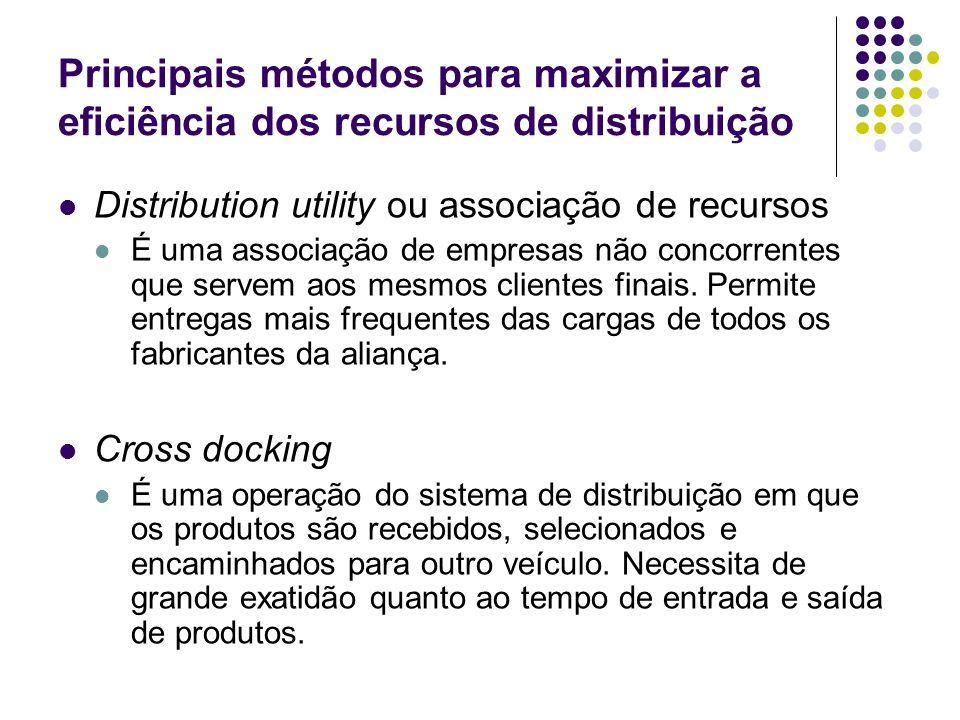 Principais métodos para maximizar a eficiência dos recursos de distribuição Distribution utility ou associação de recursos É uma associação de empresa