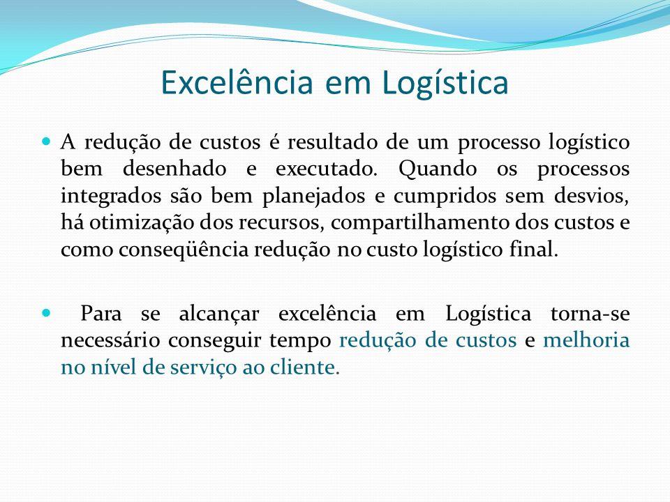 Excelência em Logística A redução de custos é resultado de um processo logístico bem desenhado e executado. Quando os processos integrados são bem pla
