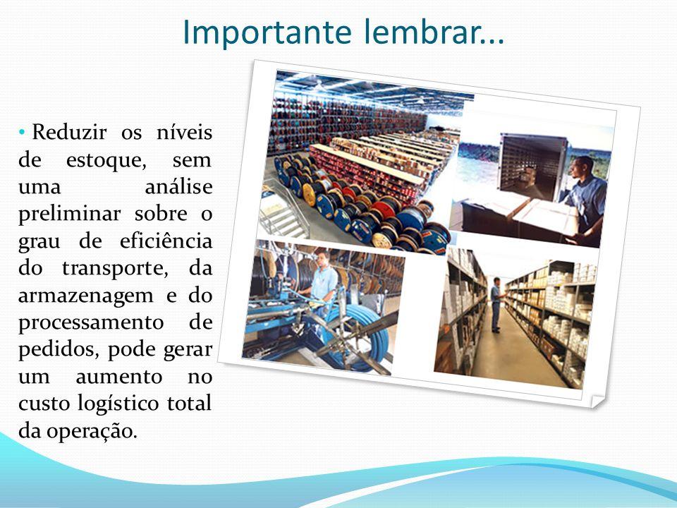Importante lembrar... Reduzir os níveis de estoque, sem uma análise preliminar sobre o grau de eficiência do transporte, da armazenagem e do processam
