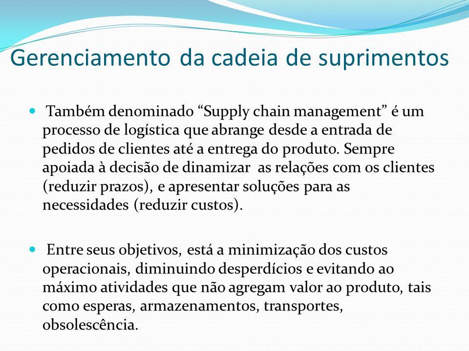 Gerenciamento da cadeia de suprimentos Também denominado Supply chain management é um processo de logística que abrange desde a entrada de pedidos de