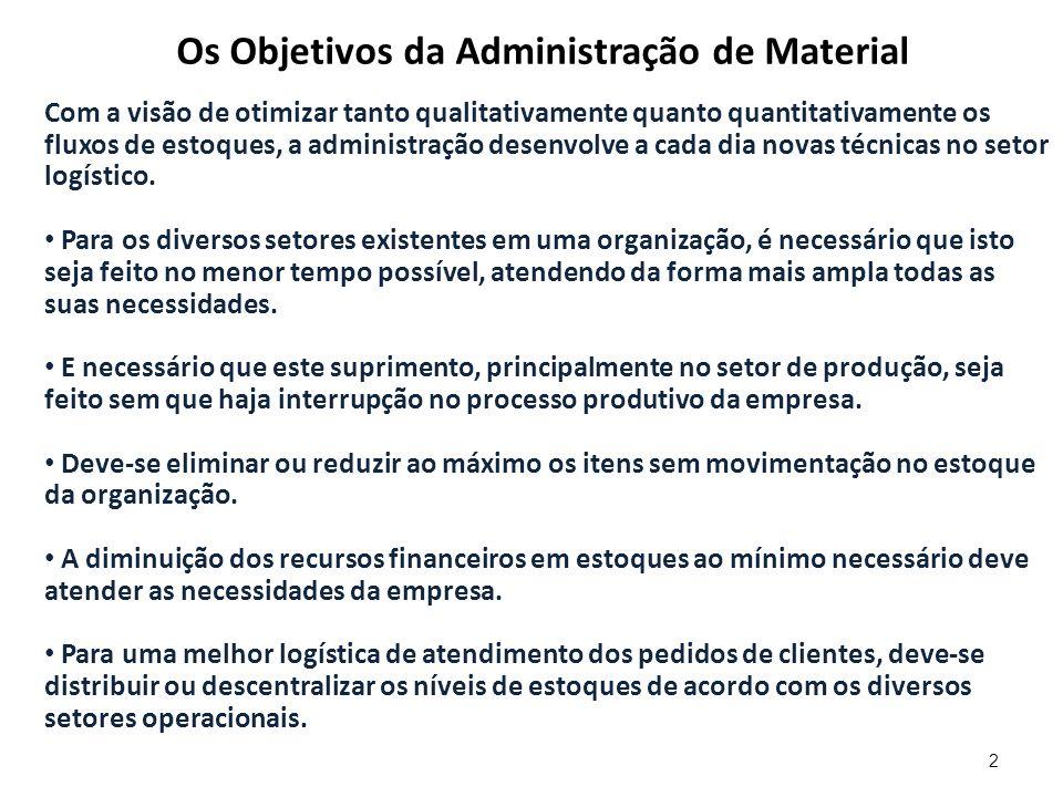 Os Objetivos da Administração de Material Com a visão de otimizar tanto qualitativamente quanto quantitativamente os fluxos de estoques, a administraç