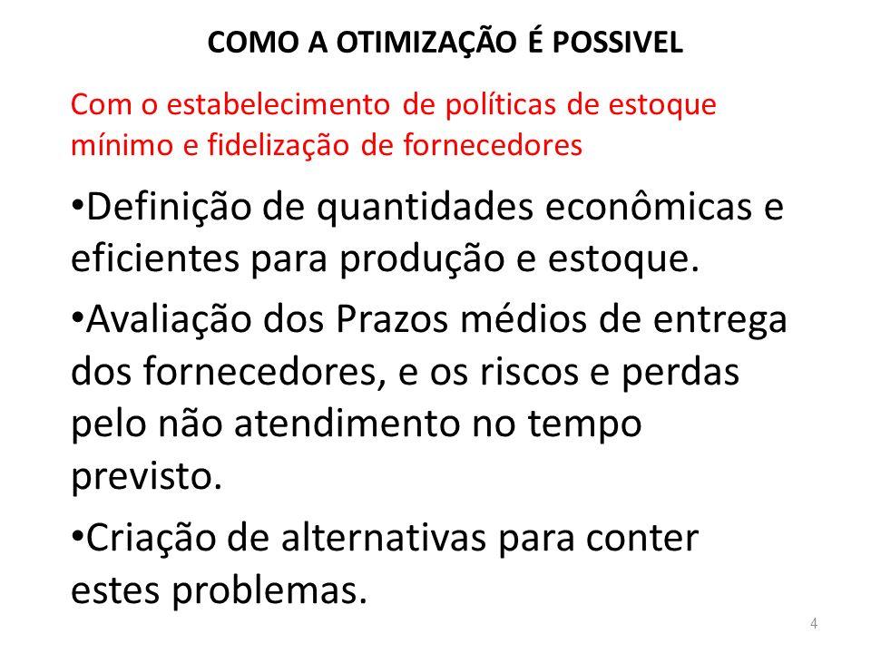 COMO A OTIMIZAÇÃO É POSSIVEL 4 Com o estabelecimento de políticas de estoque mínimo e fidelização de fornecedores Definição de quantidades econômicas e eficientes para produção e estoque.