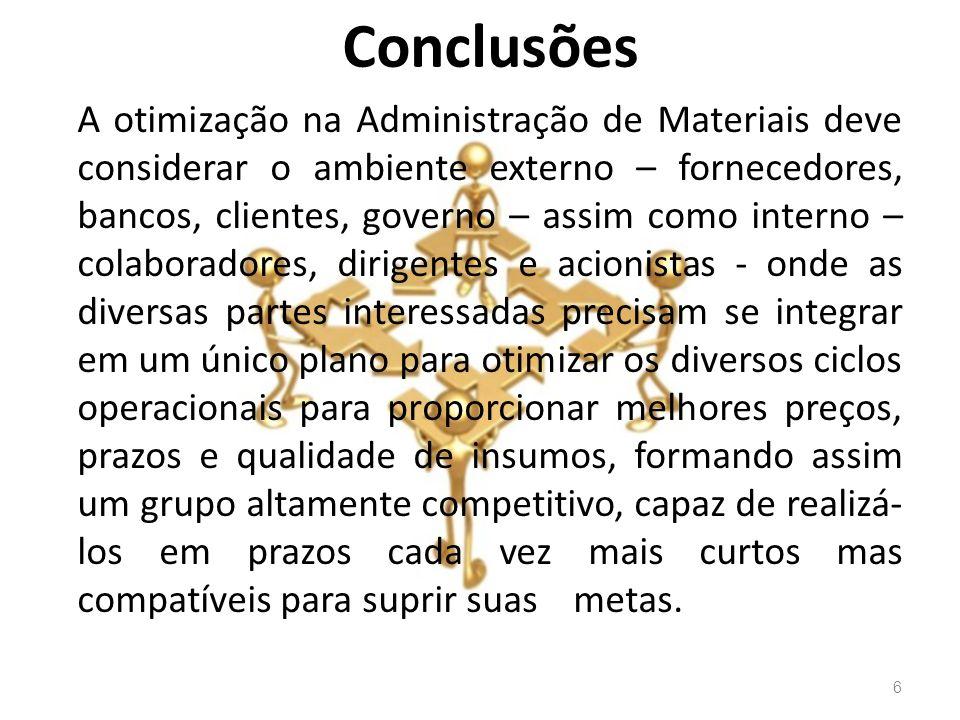 Conclusões 6 A otimização na Administração de Materiais deve considerar o ambiente externo – fornecedores, bancos, clientes, governo – assim como inte