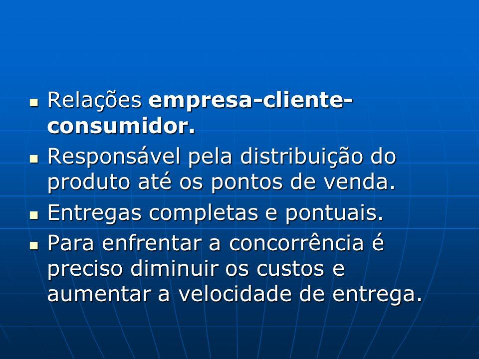 Relações empresa-cliente- consumidor.Relações empresa-cliente- consumidor.