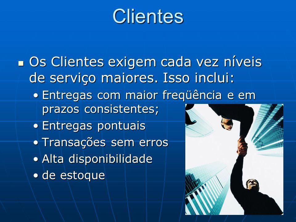 Clientes Os Clientes exigem cada vez níveis de serviço maiores.