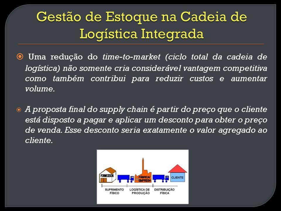 Uma redução do time-to-market (ciclo total da cadeia de logística) não somente cria considerável vantagem competitiva como também contribui para reduz