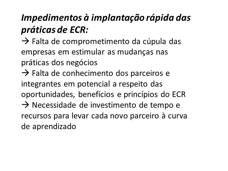 Tempo e custos altos para desenvolver e/ou adaptar versões de sistemas de informação Falta de gente com especialização técnica Sistemas de contabilidade e custos nas empresas que não medem os benefícios das práticas ECR