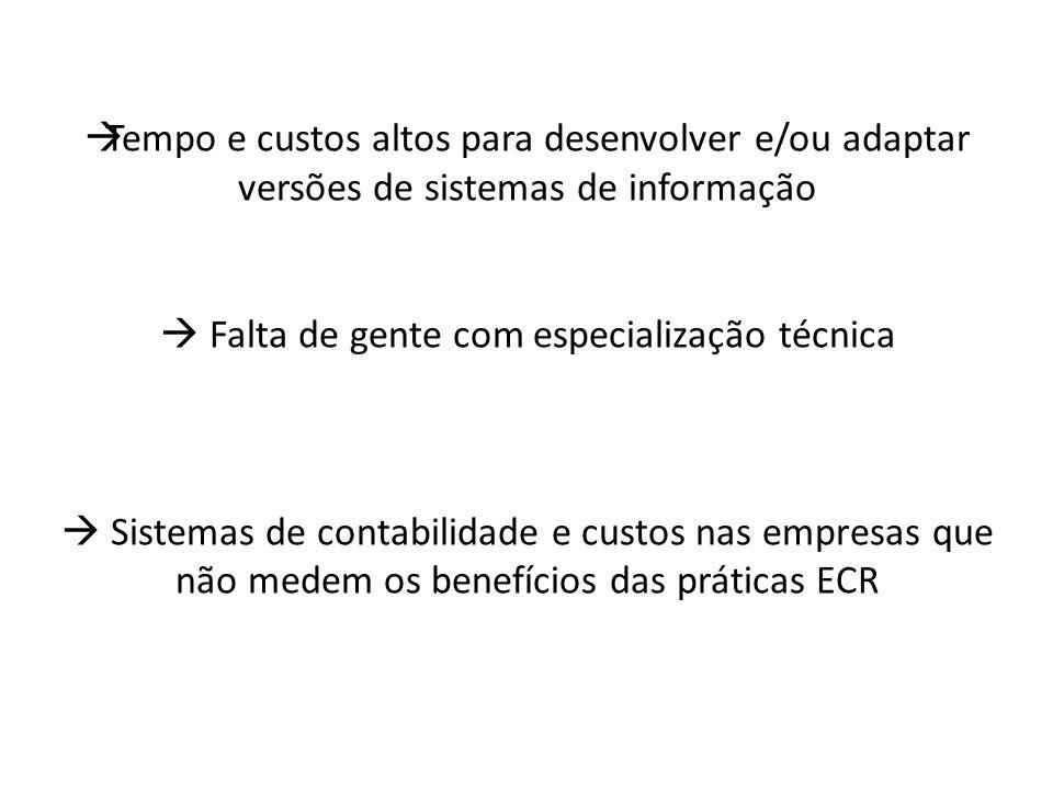 As ferramentas do ECR são: – Gerenciamento de categoria; – Reposição contínua; – Custei baseado em atividades (ABC); – Benchmark das melhores práticas; e – Pedido acompanhado por computador.
