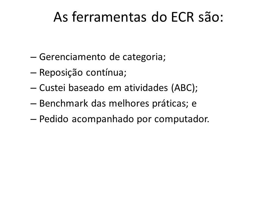 As ferramentas do ECR são: – Gerenciamento de categoria; – Reposição contínua; – Custei baseado em atividades (ABC); – Benchmark das melhores práticas