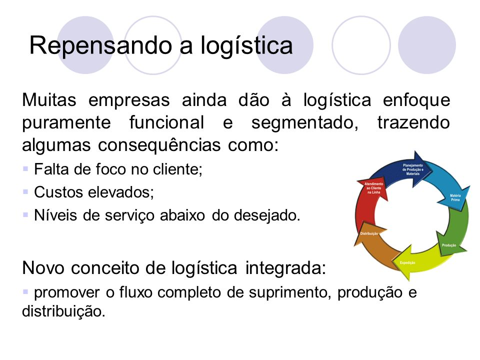 Repensando a logística Muitas empresas ainda dão à logística enfoque puramente funcional e segmentado, trazendo algumas consequências como: Falta de f