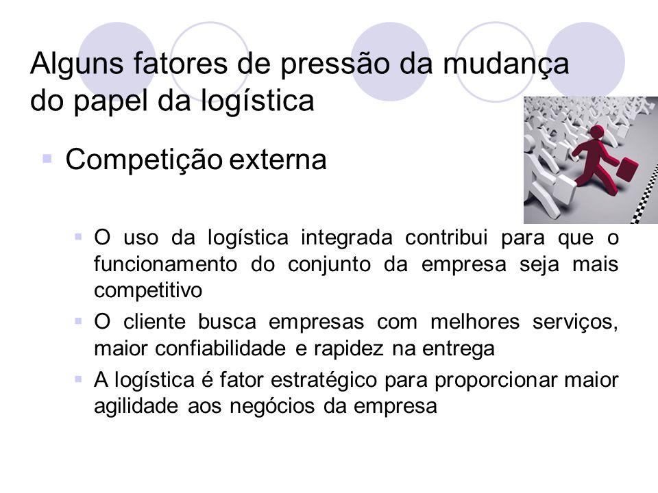 Alguns fatores de pressão da mudança do papel da logística Competição externa O uso da logística integrada contribui para que o funcionamento do conju