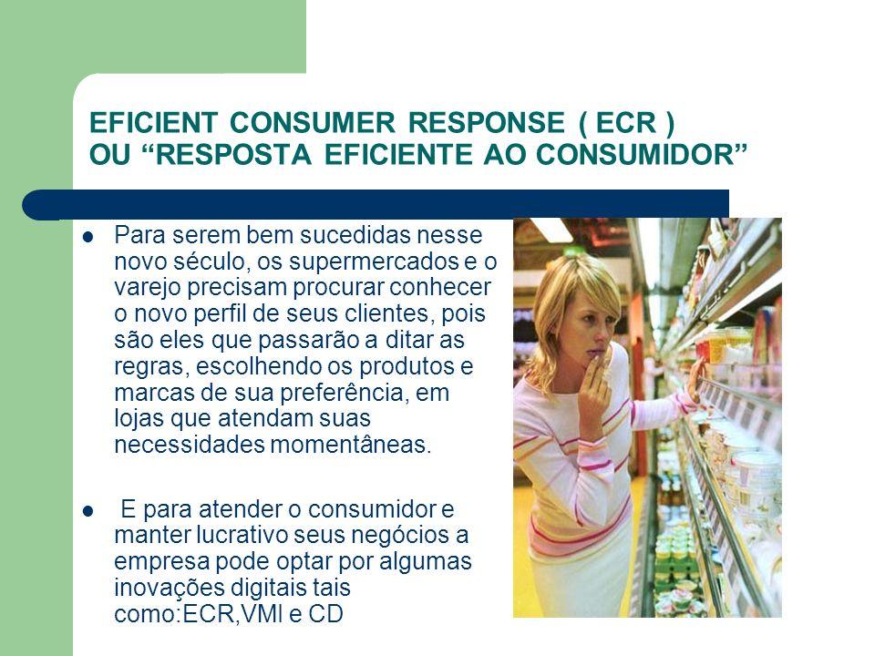 Resposta Eficiente ao Consumidor (ECR) O ECR representa uma inovação digital e consiste em um movimento global no qual empresas industriais e comerciais, ao lado dos demais integrantes da cadeia de abastecimento trabalham em conjunto na busca de padrões de excelência capazes de minimizar os custos, otimizar a produtividade e, conseqüentemente, as margens de lucro, em suas relações.