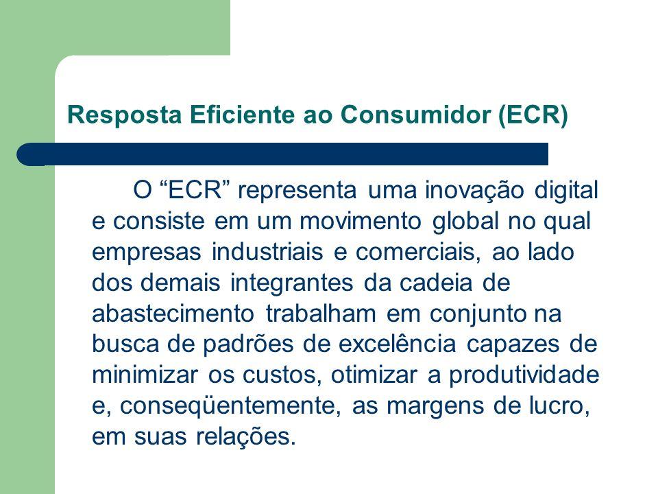 Resposta Eficiente ao Consumidor (ECR) O ECR representa uma inovação digital e consiste em um movimento global no qual empresas industriais e comercia