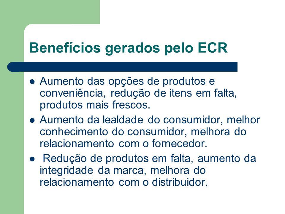 Benefícios gerados pelo ECR Aumento das opções de produtos e conveniência, redução de itens em falta, produtos mais frescos. Aumento da lealdade do co