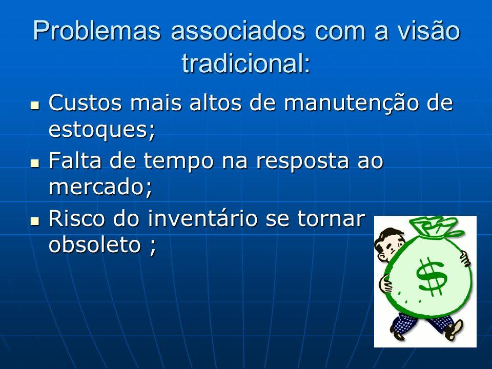 Problemas associados com a visão tradicional: Custos mais altos de manutenção de estoques; Custos mais altos de manutenção de estoques; Falta de tempo