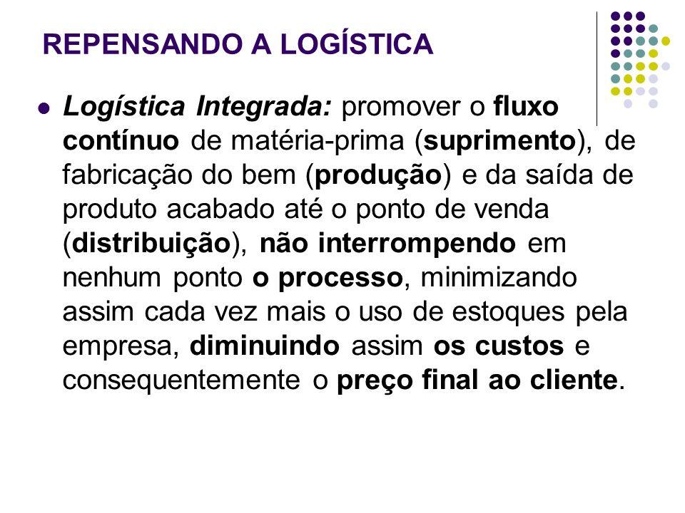 REPENSANDO A LOGÍSTICA Logística Integrada: promover o fluxo contínuo de matéria-prima (suprimento), de fabricação do bem (produção) e da saída de pro
