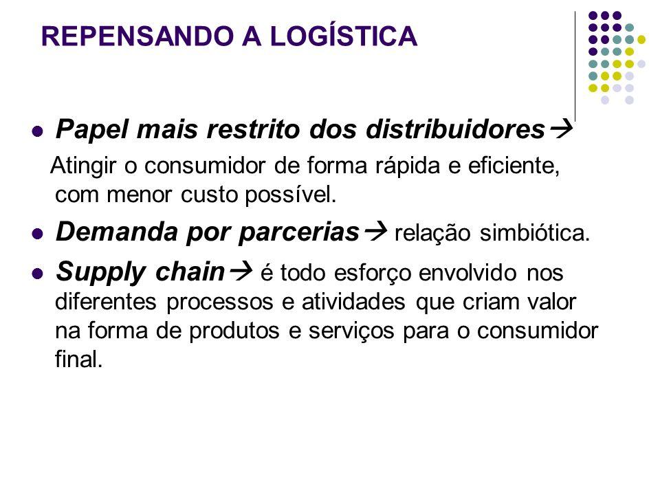 REPENSANDO A LOGÍSTICA Papel mais restrito dos distribuidores Atingir o consumidor de forma rápida e eficiente, com menor custo possível. Demanda por