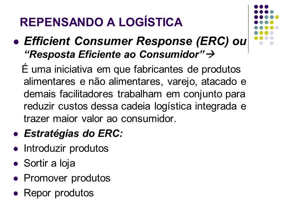 REPENSANDO A LOGÍSTICA Efficient Consumer Response (ERC) ou Resposta Eficiente ao Consumidor É uma iniciativa em que fabricantes de produtos alimentar