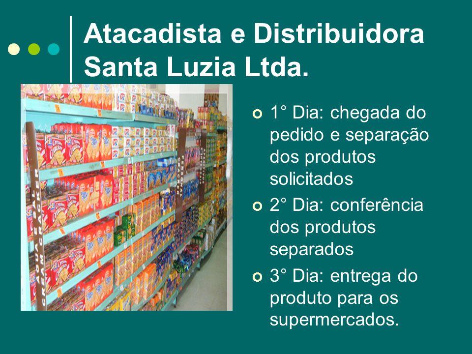 Atacadista e Distribuidora Santa Luzia Ltda. 1° Dia: chegada do pedido e separação dos produtos solicitados 2° Dia: conferência dos produtos separados