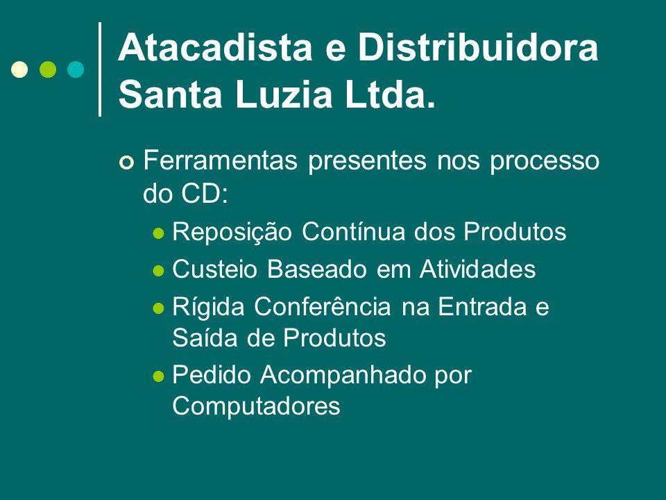 Atacadista e Distribuidora Santa Luzia Ltda. Ferramentas presentes nos processo do CD: Reposição Contínua dos Produtos Custeio Baseado em Atividades R