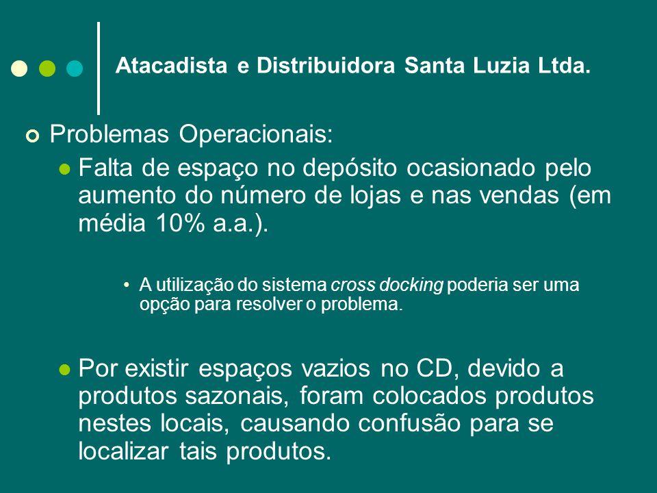 Atacadista e Distribuidora Santa Luzia Ltda. Problemas Operacionais: Falta de espaço no depósito ocasionado pelo aumento do número de lojas e nas vend