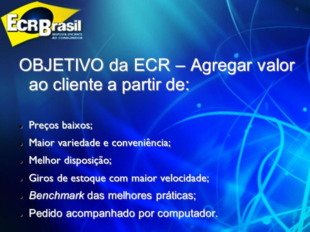 OBJETIVO da ECR – Agregar valor ao cliente a partir de: Preços baixos; Preços baixos; Maior variedade e conveniência; Maior variedade e conveniência;