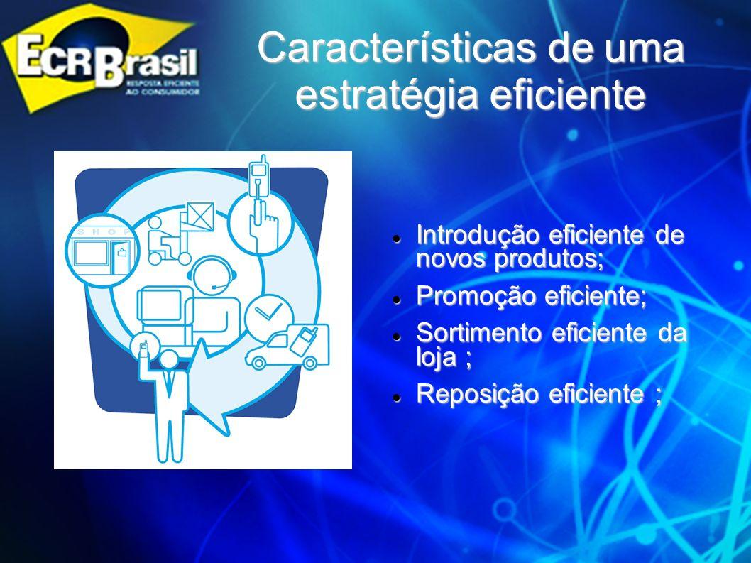 Características de uma estratégia eficiente Introdução eficiente de novos produtos; Introdução eficiente de novos produtos; Promoção eficiente; Promoç