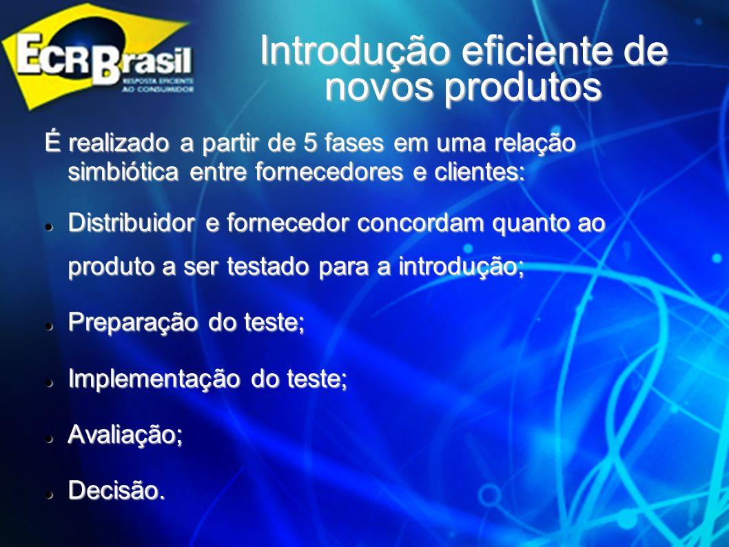 Introdução eficiente de novos produtos É realizado a partir de 5 fases em uma relação simbiótica entre fornecedores e clientes: Distribuidor e fornece