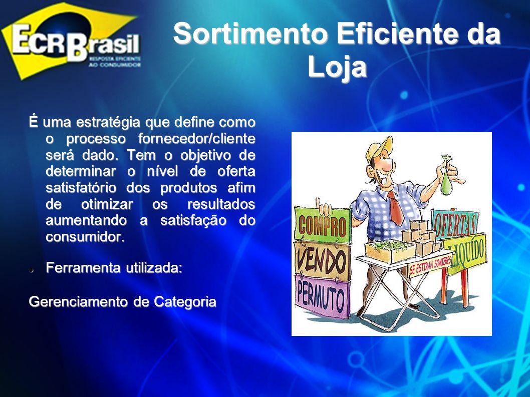 Promoção eficiente A promoção eficiente tem como objetivo simplificar os acordos promocionais de preço, distribuição os envolvidos na cadeia de distribuição.