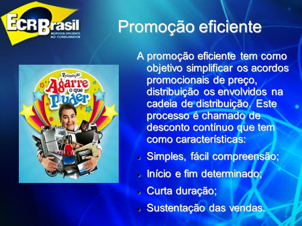 Promoção eficiente A promoção eficiente tem como objetivo simplificar os acordos promocionais de preço, distribuição os envolvidos na cadeia de distri
