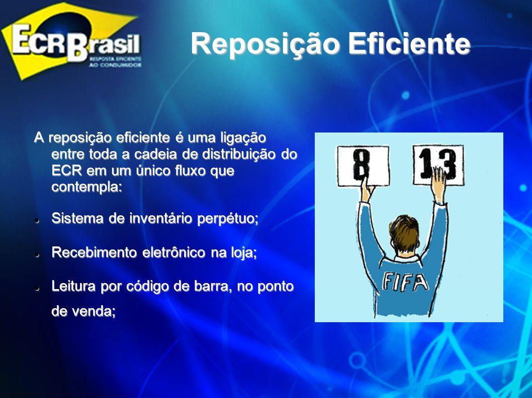 Reposição Eficiente A reposição eficiente é uma ligação entre toda a cadeia de distribuição do ECR em um único fluxo que contempla: Sistema de inventá