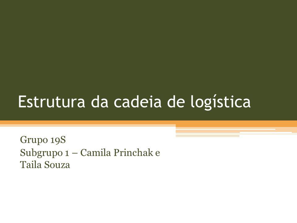 Estrutura da cadeia de logística Grupo 19S Subgrupo 1 – Camila Princhak e Taila Souza