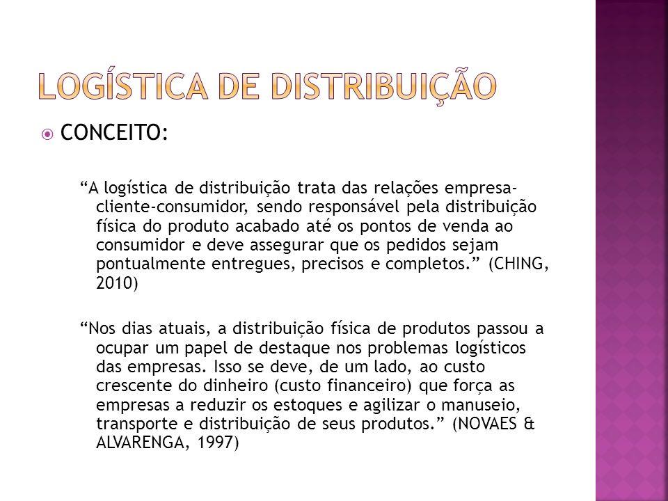 CONCEITO: A logística de distribuição trata das relações empresa- cliente-consumidor, sendo responsável pela distribuição física do produto acabado até os pontos de venda ao consumidor e deve assegurar que os pedidos sejam pontualmente entregues, precisos e completos.